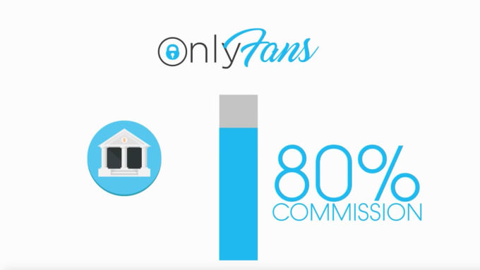 Onlyfans Income