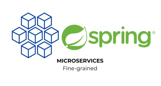 Spring Boot Microservices