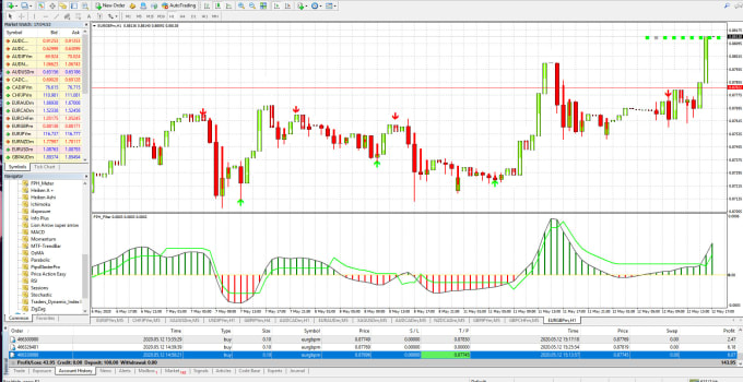 forex tutorial videos