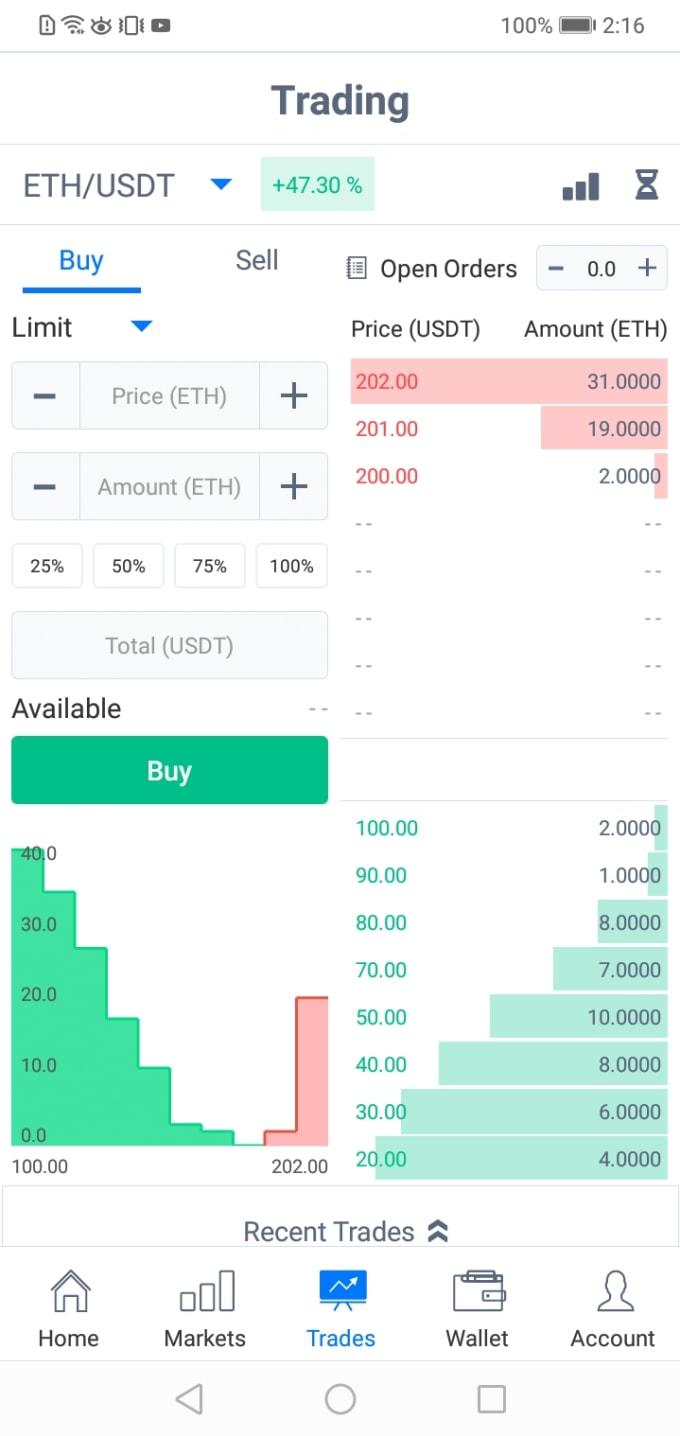 Crypto currency exchange charts 10 konoplyanka transfer betting odds