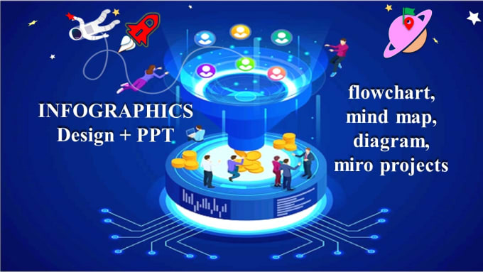 create infographic design, flowchart, mind map, diagram, miro