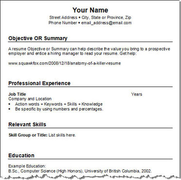 Help You Create A Winning Personal Statement For Your Resume By
