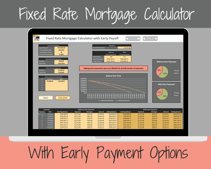 Provide an excel fixed rate mortgage calculator by Lastmilepublish | Fiverr