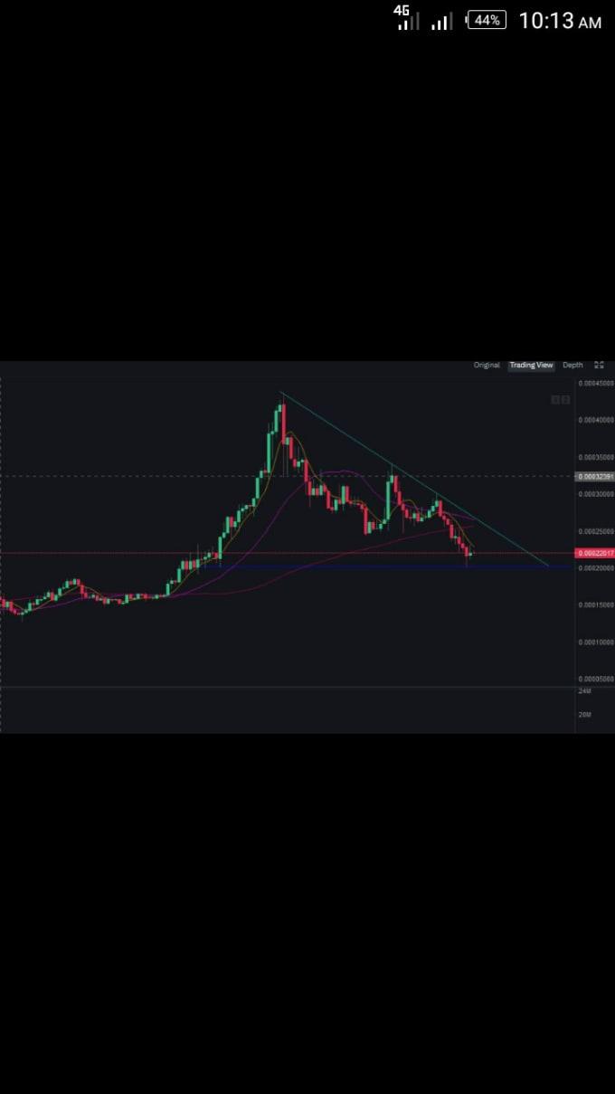 bitcoin piniginės pratęsimas iki btc egzamino datos lapas 2021