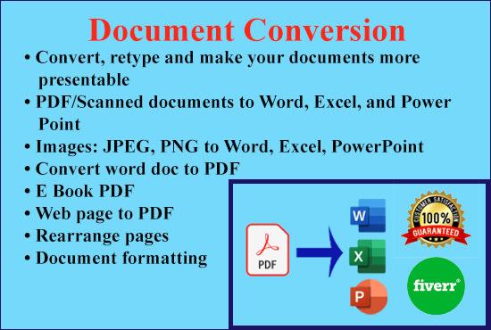 Voy a convertir PDF a palabra, escaneado a palabra, imagen a palabra, reformatear