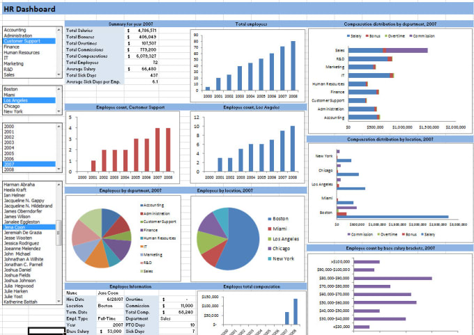 generate professional excel dashboards, reports and insights