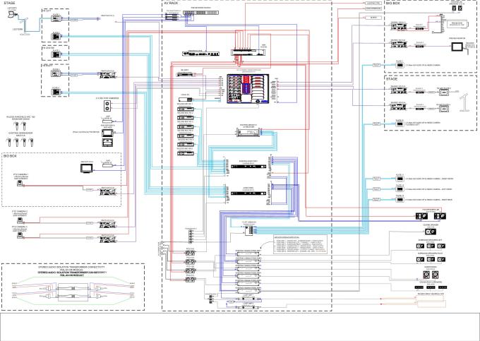 Circuit Diagram Using Visio, Visio Wiring Diagram