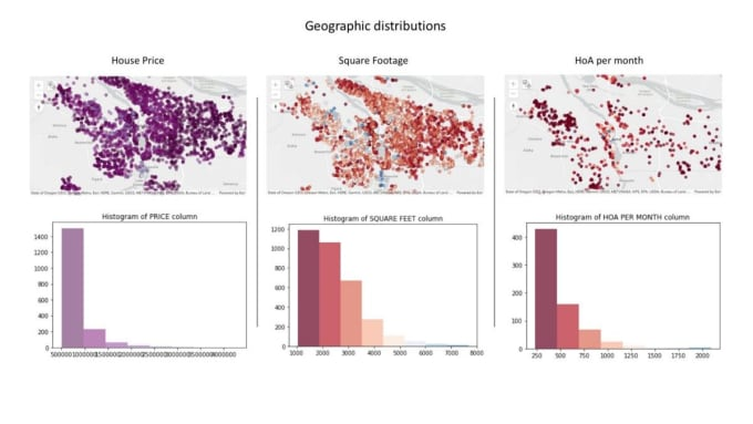 preform  geo data analysis and provide you with maps, tables and charts