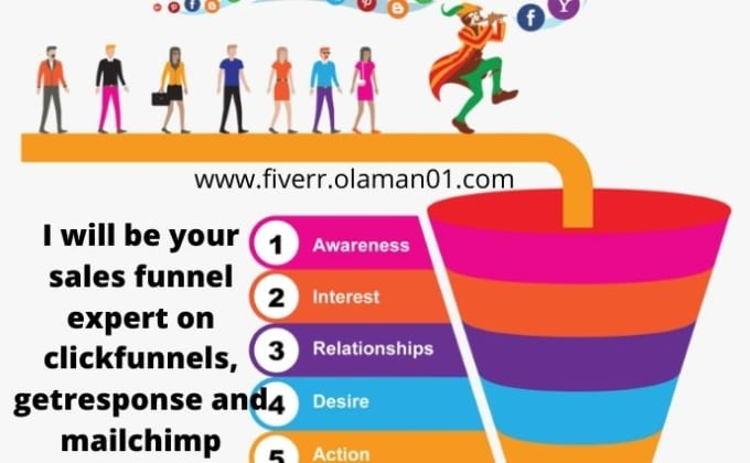 be your sales funnel expert on clickfunnels, getresponse and mailchimp