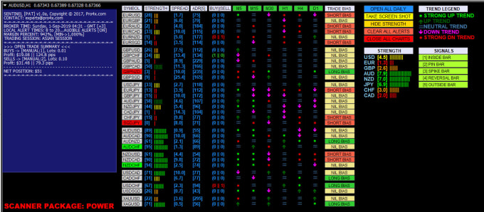 Trading View Cryptocurrency Scanner