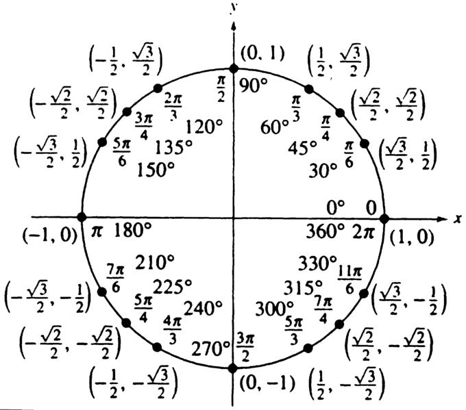 Help on your math homework