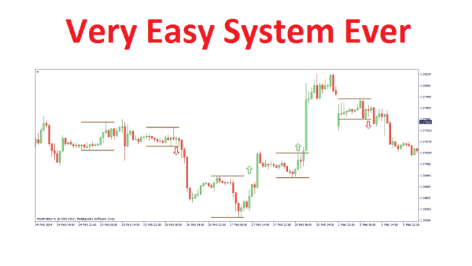Most profitable forex trading strategy forex trading following