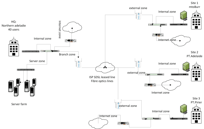Draw Visio Network Diagram For Your Topology By Nesmasaad543