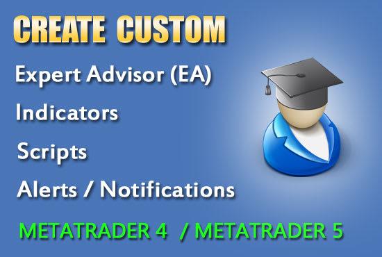 Mt4 custom expert advisor programmer