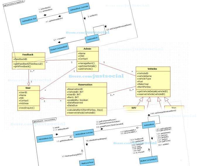 Design uml class diagram, activity diagram, use case, etc ...