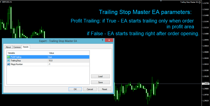 Give You Forex Robot Trailing Stop Master Ea For Mt4 By Dmitry355