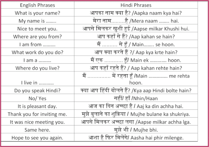 What Is Your Name In Hindi Language لم يسبق له مثيل الصور Tier3 Xyz