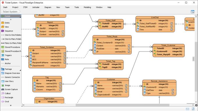 Do database design, flowchart, erd, uml, use case ...