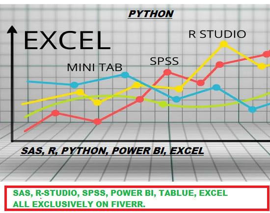 do statistical data analysis and visualization in r, SAS, python, power bi