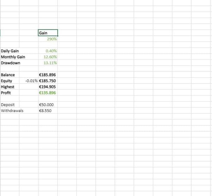 day trading 1 percent per day