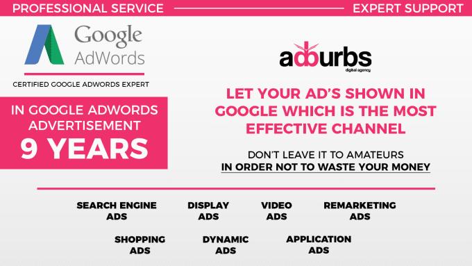 create optimized google adwords campaign for your business