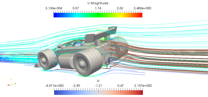 execute cfd simulation with openfoam and salome