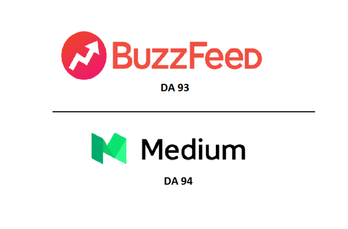 write and publish guest post on buzzfeed and medium