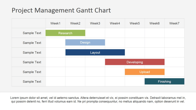 Create a gantt chart for your project by tutor john
