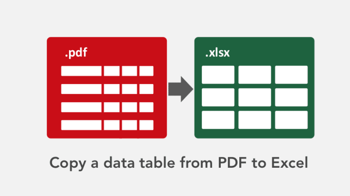 data conversions from PDF into word or excel files