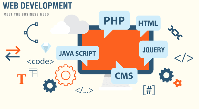 fix bugs in your php,mysql,html,css,javascript website