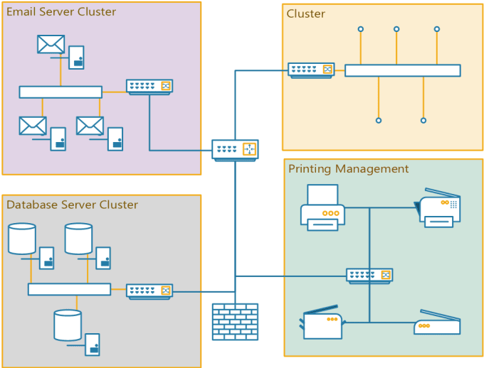 Create Professional And Complex Visio Diagrams By Erijona