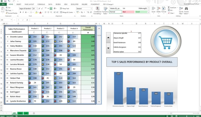 make all excel jobs you need