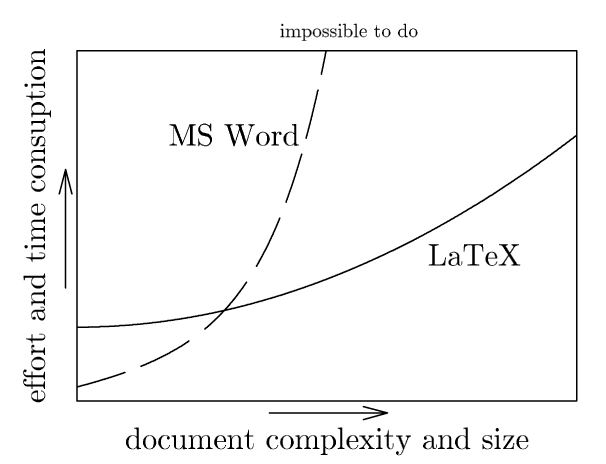 thesis written in latex An online latex editor that's easy to use no installation, real-time collaboration, version control, hundreds of latex templates, and more.