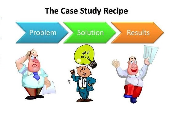abc case study solution Cat squared implemented an activity-based costing system that traces products step-by-step thru the production process, enabling plant and financial managers to understand the cost of every activity, process step and all the components of a product's total cost.