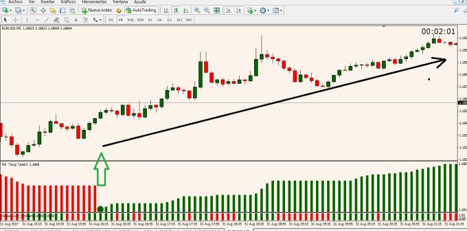 share my better forex profitable indicator