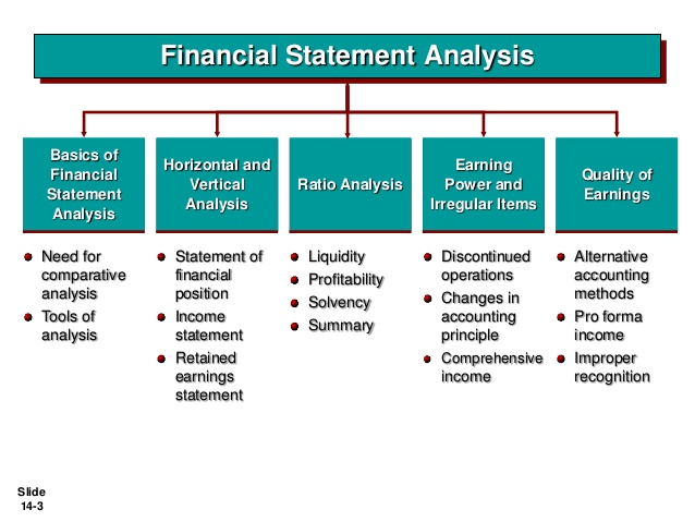 financial statement analysis of a company The purpose of this class is to advance your understanding of how to use financial information to value and analyze firms we will apply your economics/accounting/finance skills to problems from today's business news to help us understand what is contained in financial reports, why firms report certain information, and how to be a sophisticated.