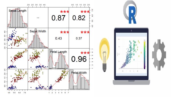 help in r programming, data science, data analysis