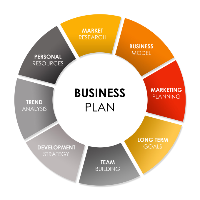 events agency business plan Business contingency plan (insert government agency phone numbers and contact names) your company has identified the.