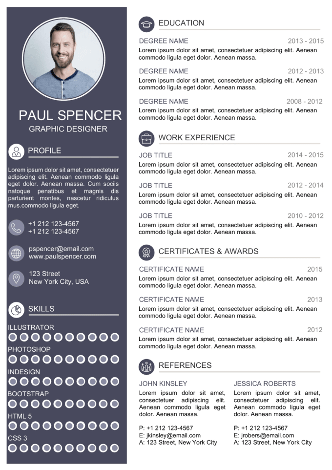 do a unique cv design  resume design by ahmad9716
