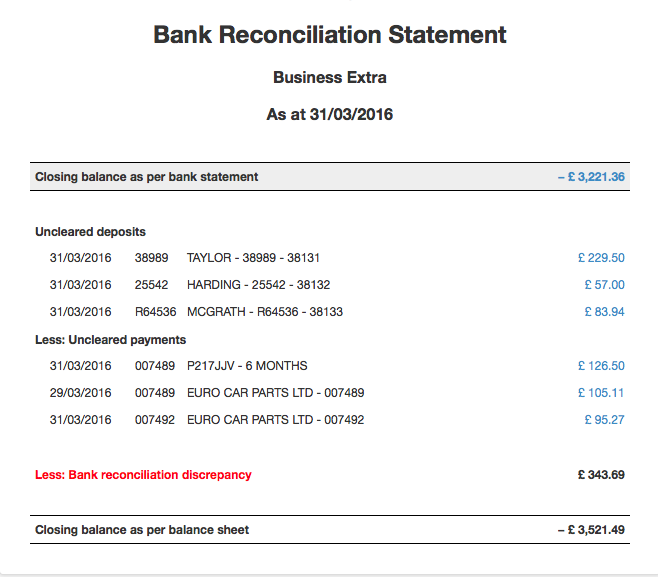 prepare bank reconciliation statement by waqasabid007