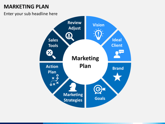 marketing plan for fmcg product industry in bangladesh Fmcg business plan of bangladesh study on pricing strategies for fmcg products in organized retail for the fast moving consumer goods (fmcg) industry.