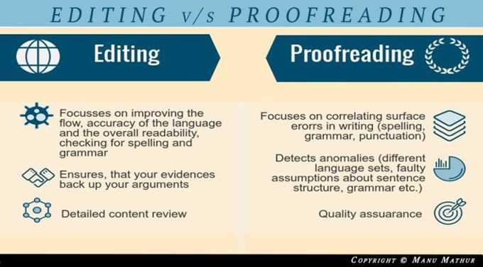 proof reading my dissertation Proof reading my dissertation - use this platform to order your valid custom writing handled on time find out all you have always wanted to know about custom writing.