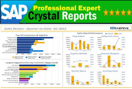 design and develop stunning crystal report