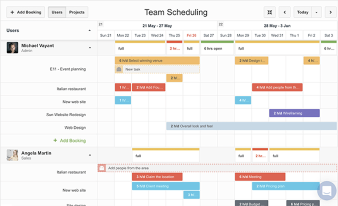 Create Project Schedule Or Visual Roadmap Or Timeline By Lovealways7