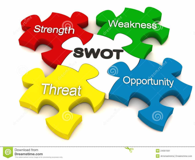 the weaknesses and threats experienced by Learn what a financial swot analysis is and how it opportunities and threats a swot analysis focuses on i have decades of experience in management.