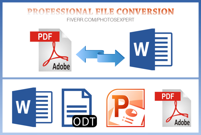 Convert Pdf To Word Excel Or Powerpoint