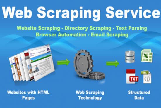 do web automation, web scraping using selenium