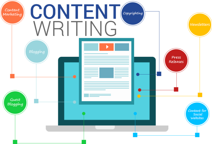 content writing companies usa As on january 1, 2017, content crossroads is turning its creative energies inward our focus in the new year will be to take our parent company's branding and marketing efforts to the next level.
