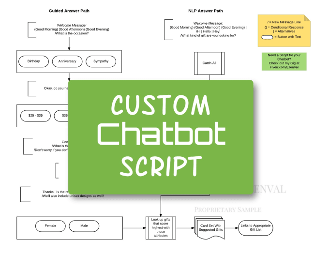 design a custom chatbot script