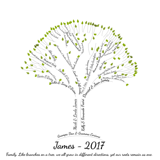 create an amazing word art family tree in 8 hours by amazayaz